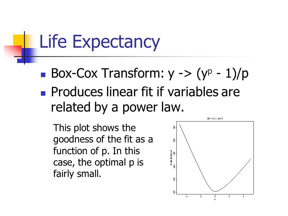 Life Expectancy Box-Cox Transform: y -> (y p - 1)/p Produces linear fit if variables are related by a power law.