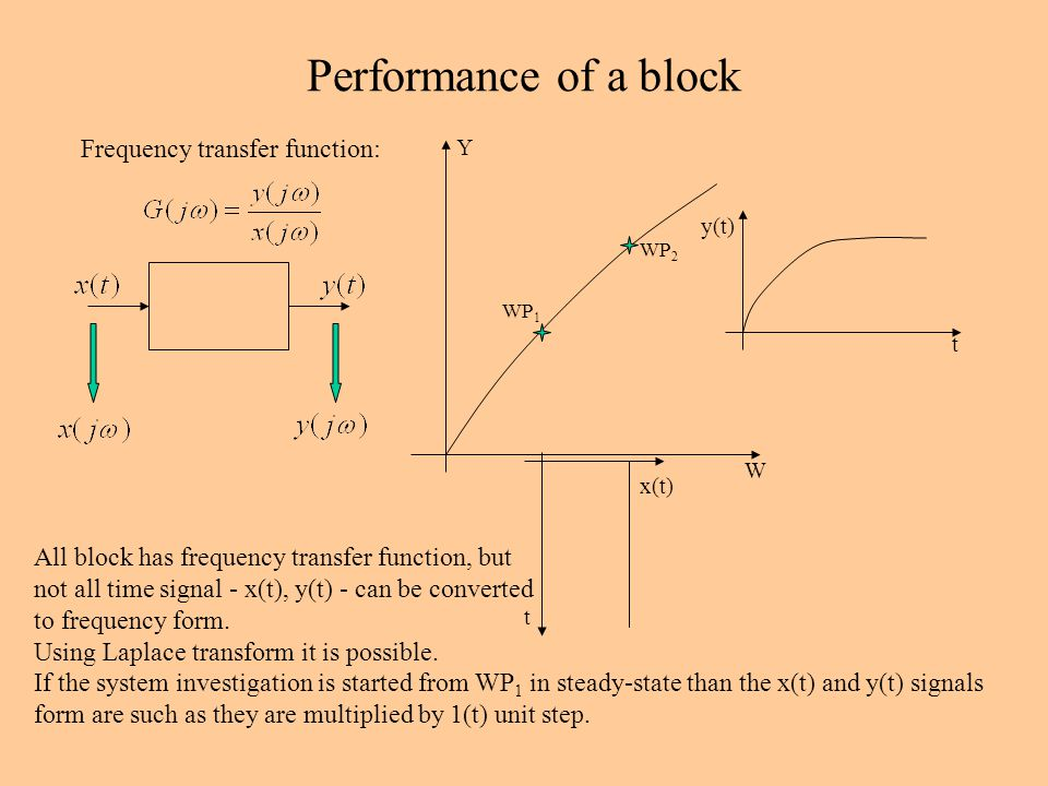 Performance of a block Frequency transfer function: All block has frequency transfer function, but not all time signal - x(t), y(t) - can be converted to frequency form.