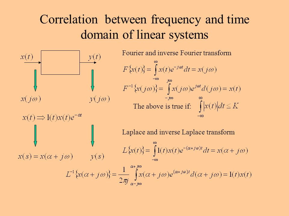 Correlation between frequency and time domain of linear systems Fourier and inverse Fourier transform Laplace and inverse Laplace transform The above is true if: