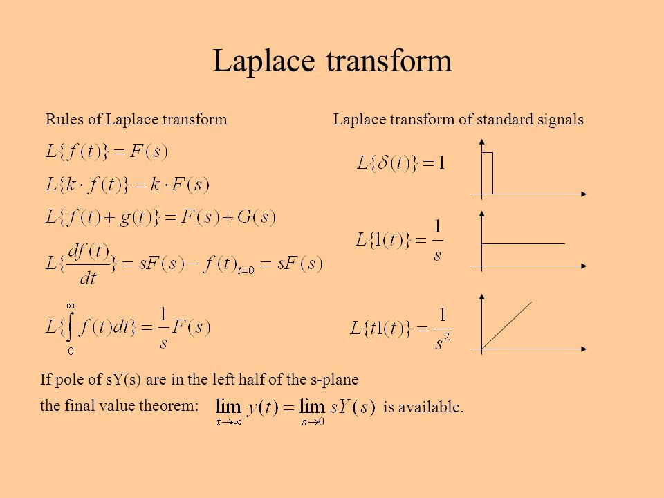 Laplace transform Rules of Laplace transformLaplace transform of standard signals If pole of sY(s) are in the left half of the s-plane the final value theorem: is available.
