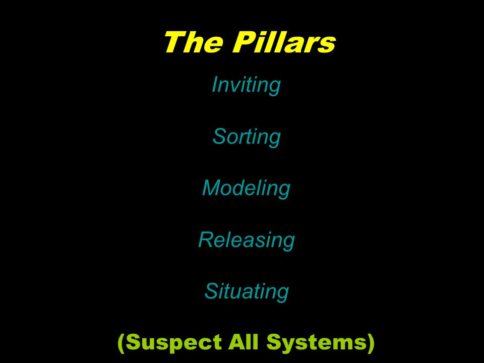 The Pillars Inviting Sorting Modeling Releasing Situating (Suspect All Systems)