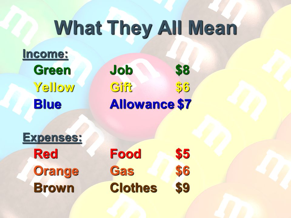 What They All Mean Income: GreenJob $8 YellowGift $6 BlueAllowance $7 Expenses: RedFood $5 OrangeGas $6 BrownClothes $9