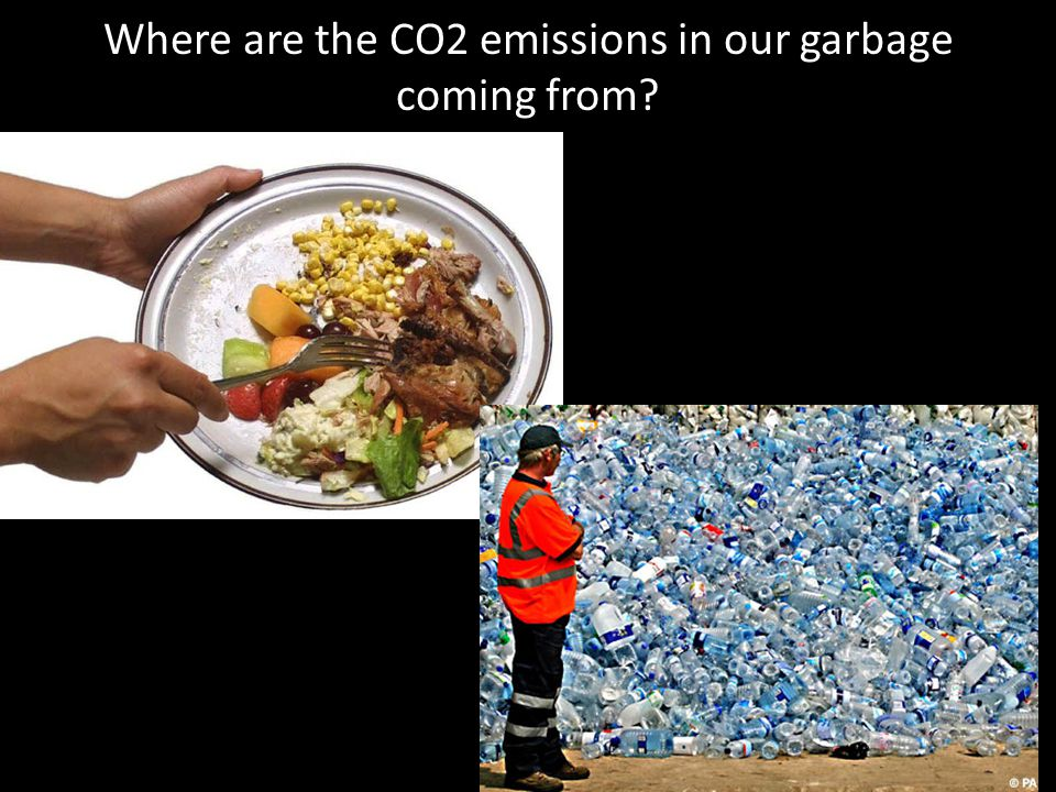 Where are the CO2 emissions in our garbage coming from?