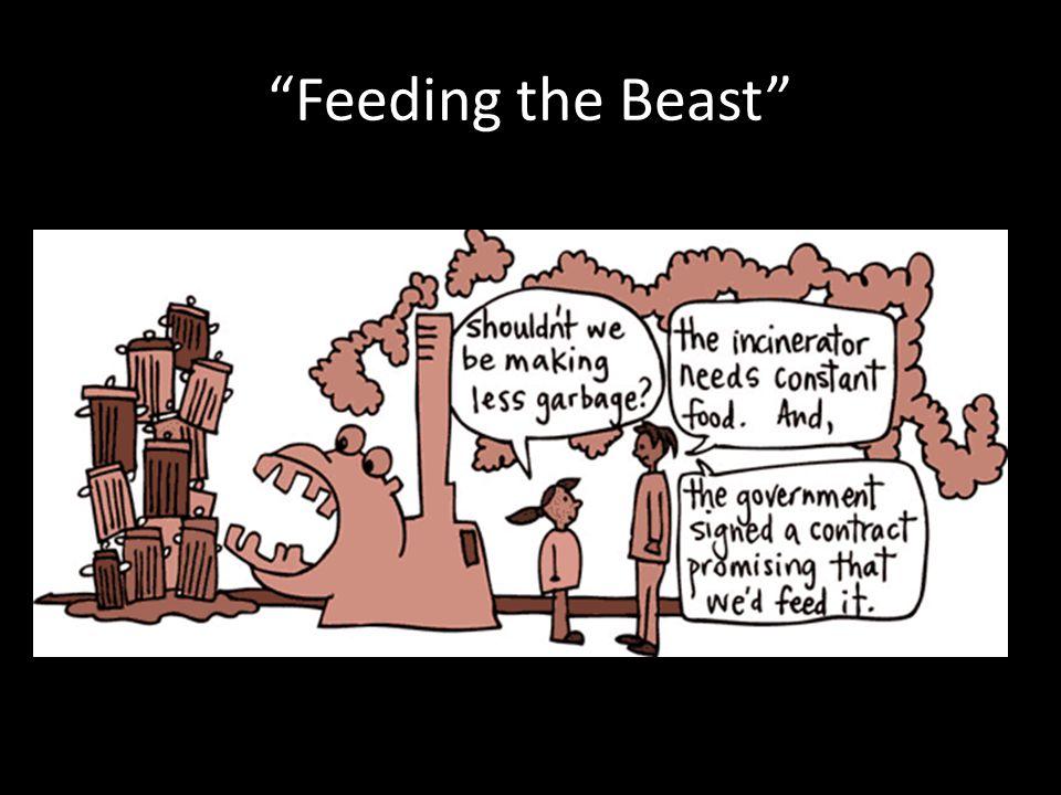 Feeding the Beast