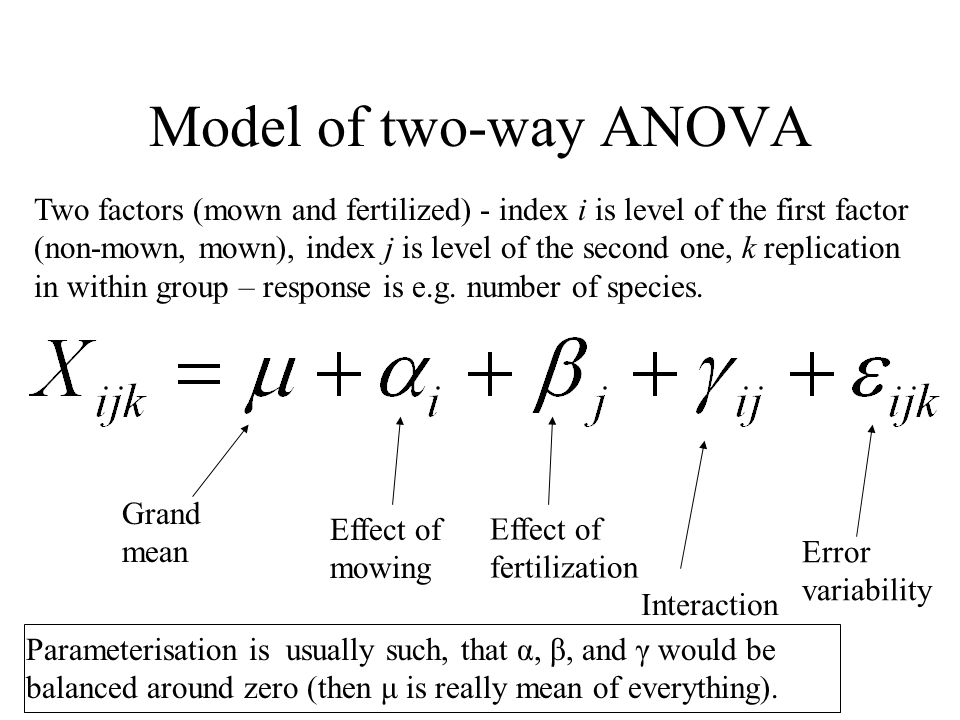 Model of two-way ANOVA Two factors (mown and fertilized) - index i is level of the first factor (non-mown, mown), index j is level of the second one,