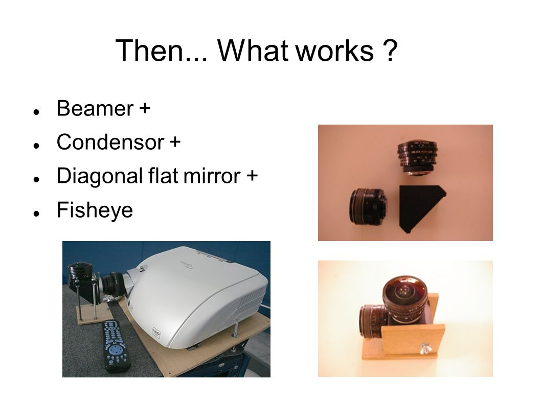 Then... What works Beamer + Condensor + Diagonal flat mirror + Fisheye