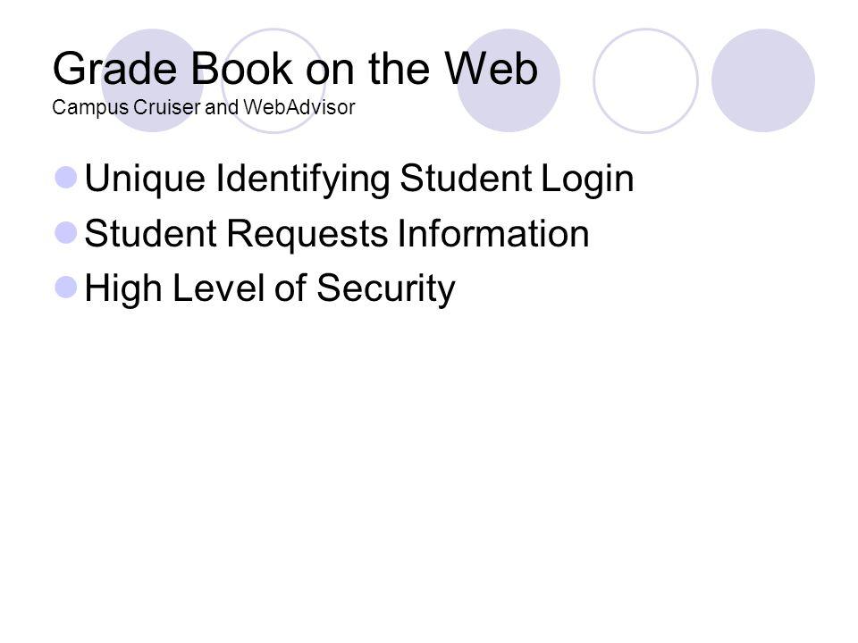 FERPA Questions? Contact Kay Leum  Registrar  307-382-1618  kleum@wwcc.wy.edu