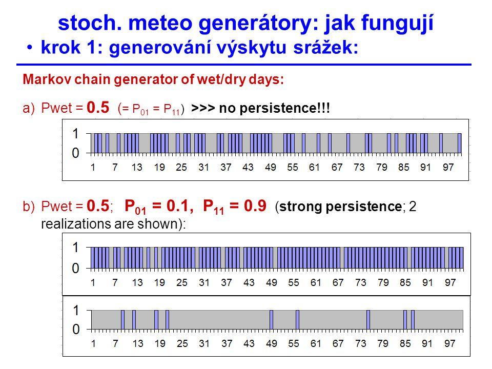 stoch. meteo generátory: jak fungují krok 1: generování výskytu srážek: Markov chain generator of wet/dry days: a)Pwet = 0.5 ( = P 01 = P 11 ) >>> no