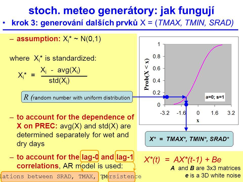 stoch. meteo generátory: jak fungují krok 3: generování dalších prvků X = (TMAX, TMIN, SRAD) –assumption: X i * ~ N(0,1) where X i * is standardized: