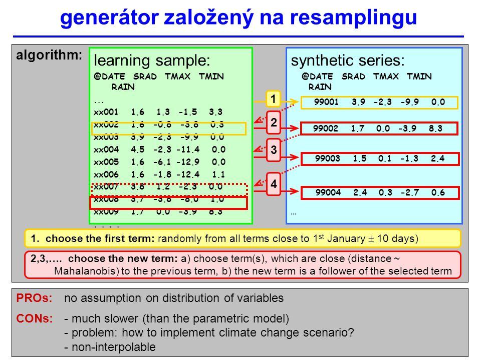 algorithm: generátor založený na resamplingu learning sample: @DATE SRAD TMAX TMIN RAIN...