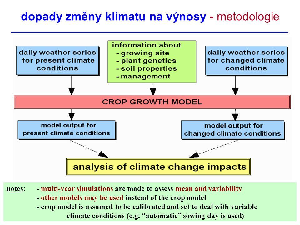 IPCC-AR2: gridová struktura GCM modelů ΔX = 2.8 - 7.5º ; ΔY = 2.5 - 5.6º; Nz = 9 - 20 (hladin)
