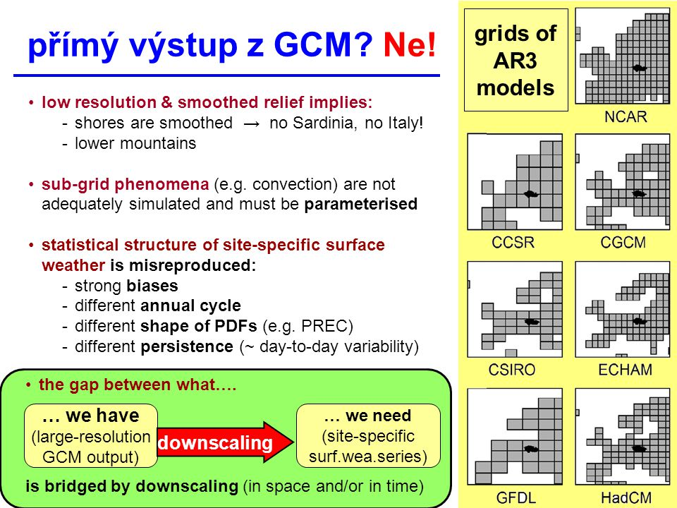 Multi-GCM validace: roční chod (TAVG) (median [~colour] and STD [~symbol] of 18 single-GCM values) BIAS = GCM - CRU - notice the bias in the mountains.