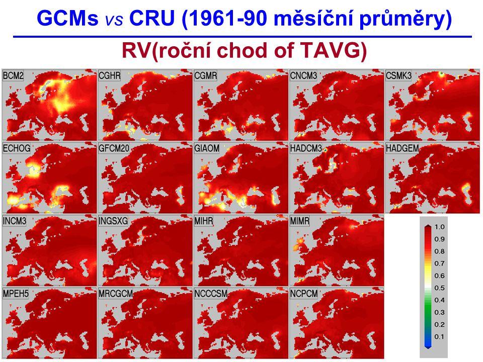GCMs vs CRU (1961-90 měsíční průměry) RV(roční chod of TAVG)
