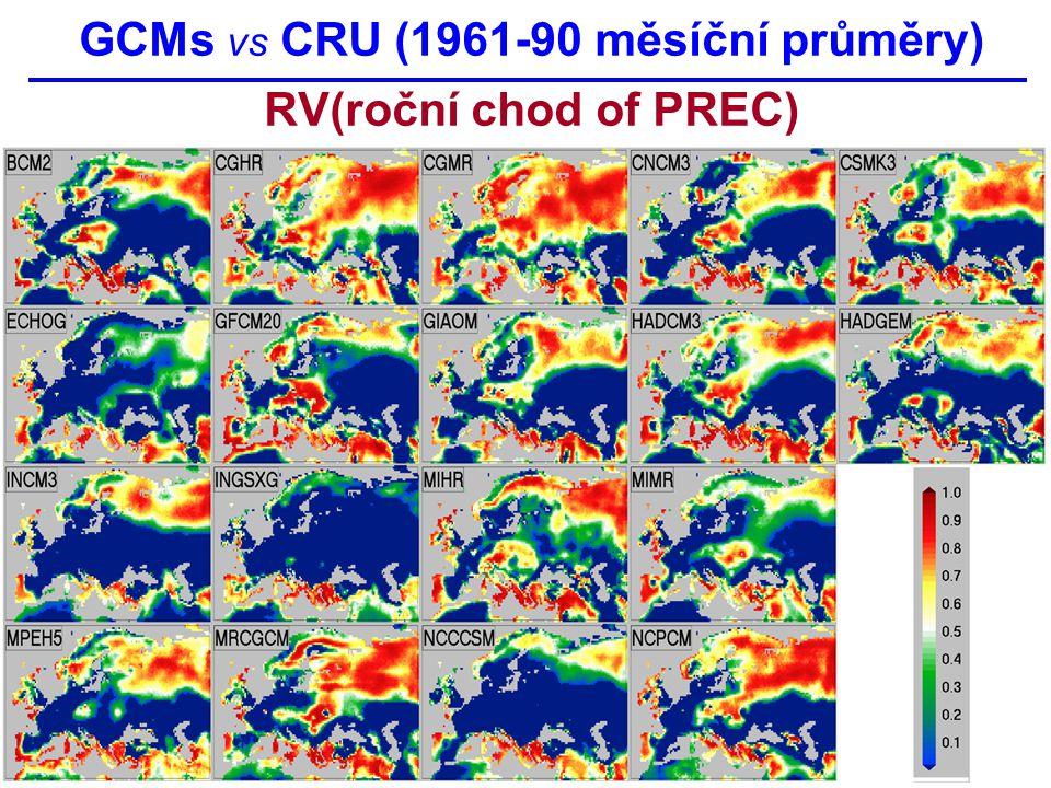 GCMs vs CRU (1961-90 měsíční průměry) RV(roční chod of PREC)