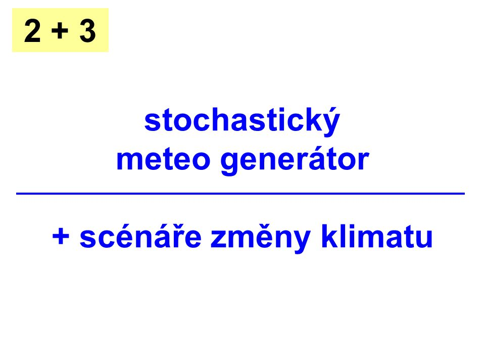 stochastické meteo generátory: úvod now, the same task: produce site specific weather series representing future climate… WGs are often regarded as one of the SDS techniques… similarities: –it relies on statistics (rather than physics-based equations used in GCMs and RCMs) –it produces site specific (or area-specific) surface weather series differences: –to calibrate WG, you need only observed variables required by the impact model, so that –it does not need circulation characteristics (it rather relies on a fact that the circulation regime is inherently reflected in a structure of surface weather series) –stress on the stochastic structure of the surface weather series