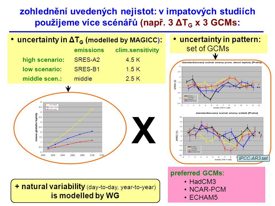 zohlednění uvedených nejistot: v impatových studiích použijeme více scénářů (např. 3 ΔT G x 3 GCMs: uncertainty in ΔT G ( modelled by MAGICC) : emissi
