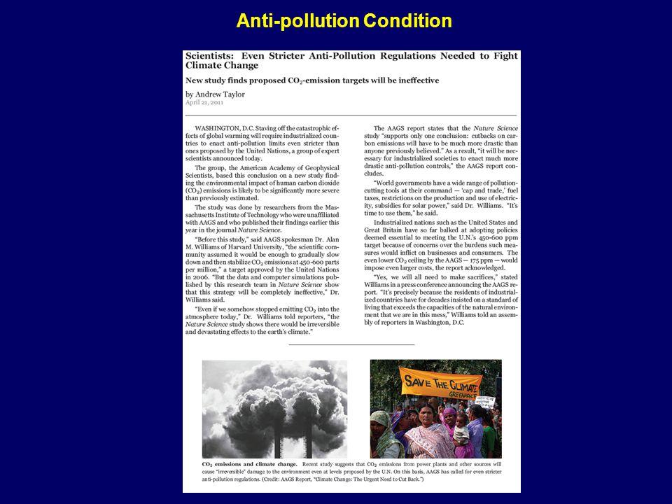 Anti-pollution Condition