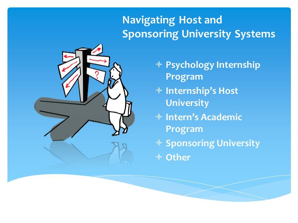 Navigating Host and Sponsoring University Systems  Psychology Internship Program  Internship's Host University  Intern's Academic Program  Sponsoring University  Other