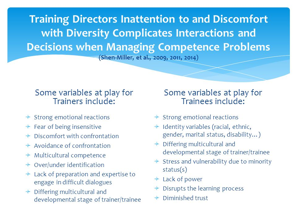 Training Directors Inattention to and Discomfort with Diversity Complicates Interactions and Decisions when Managing Competence Problems (Shen-Miller, et al., 2009, 2011, 2014) Some variables at play for Trainers include:  Strong emotional reactions  Fear of being insensitive  Discomfort with confrontation  Avoidance of confrontation  Multicultural competence  Over/under identification  Lack of preparation and expertise to engage in difficult dialogues  Differing multicultural and developmental stage of trainer/trainee Some variables at play for Trainees include:  Strong emotional reactions  Identity variables (racial, ethnic, gender, marital status, disability…)  Differing multicultural and developmental stage of trainer/trainee  Stress and vulnerability due to minority status(s)  Lack of power  Disrupts the learning process  Diminished trust