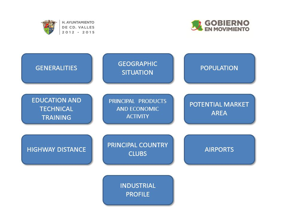 GENERALITIES EDUCATION AND TECHNICAL TRAINING EDUCATION AND TECHNICAL TRAINING HIGHWAY DISTANCE POTENTIAL MARKET AREA PRINCIPAL COUNTRY CLUBS AIRPORTS