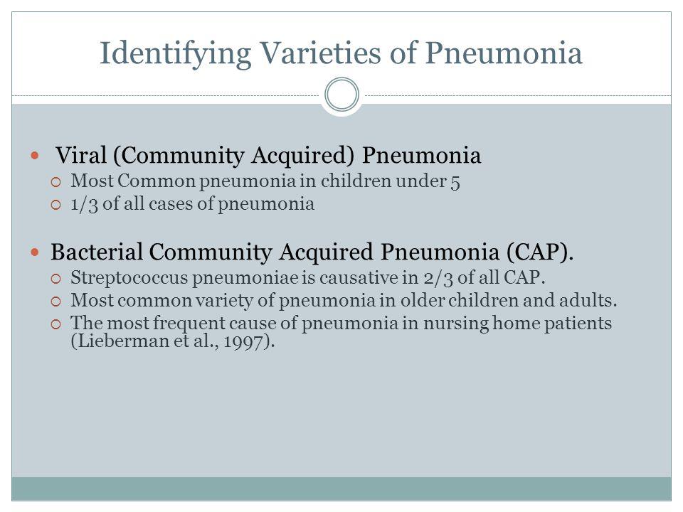 Identifying Varieties of Pneumonia Viral (Community Acquired) Pneumonia  Most Common pneumonia in children under 5  1/3 of all cases of pneumonia Bacterial Community Acquired Pneumonia (CAP).