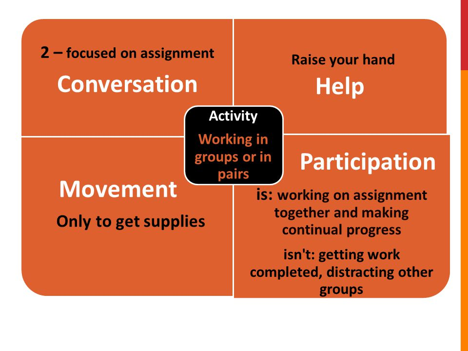 W 2 – focused on assignment Conversation Raise your hand Help Movement Only to get supplies Participation is: working on assignment together and making continual progress isn t: getting work completed, distracting other groups Activity Working in groups or in pairs