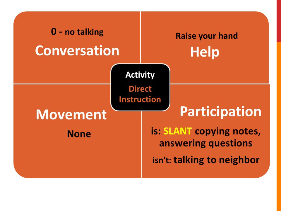 W 0 - no talking Conversation Raise your hand Help Movement None Participation is: SLANT copying notes, answering questions isn t: talking to neighbor Activity Direct Instruction