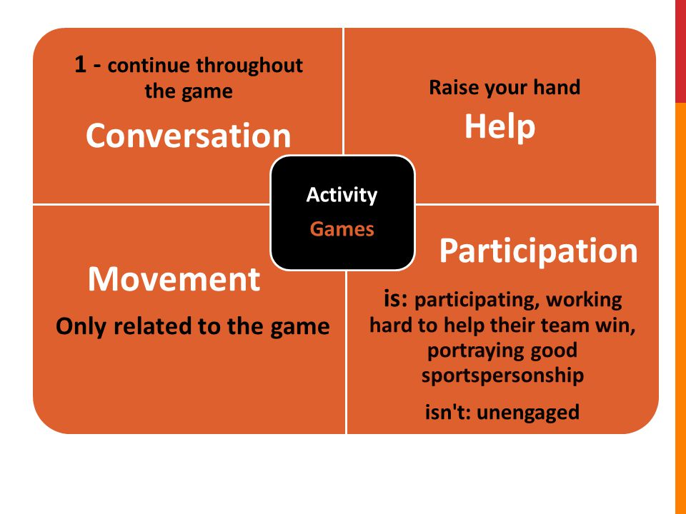 W 1 - continue throughout the game Conversation Raise your hand Help Movement Only related to the game Participation is: participating, working hard to help their team win, portraying good sportspersonship isn t: unengaged Activity Games