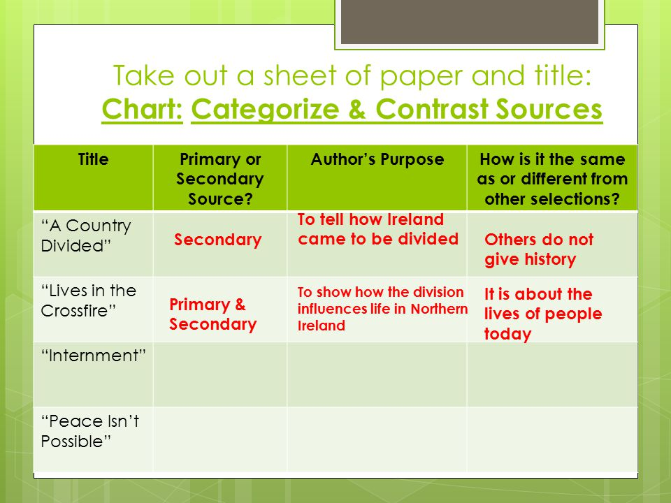 Take out a sheet of paper and title: Chart: Categorize & Contrast Sources TitlePrimary or Secondary Source.