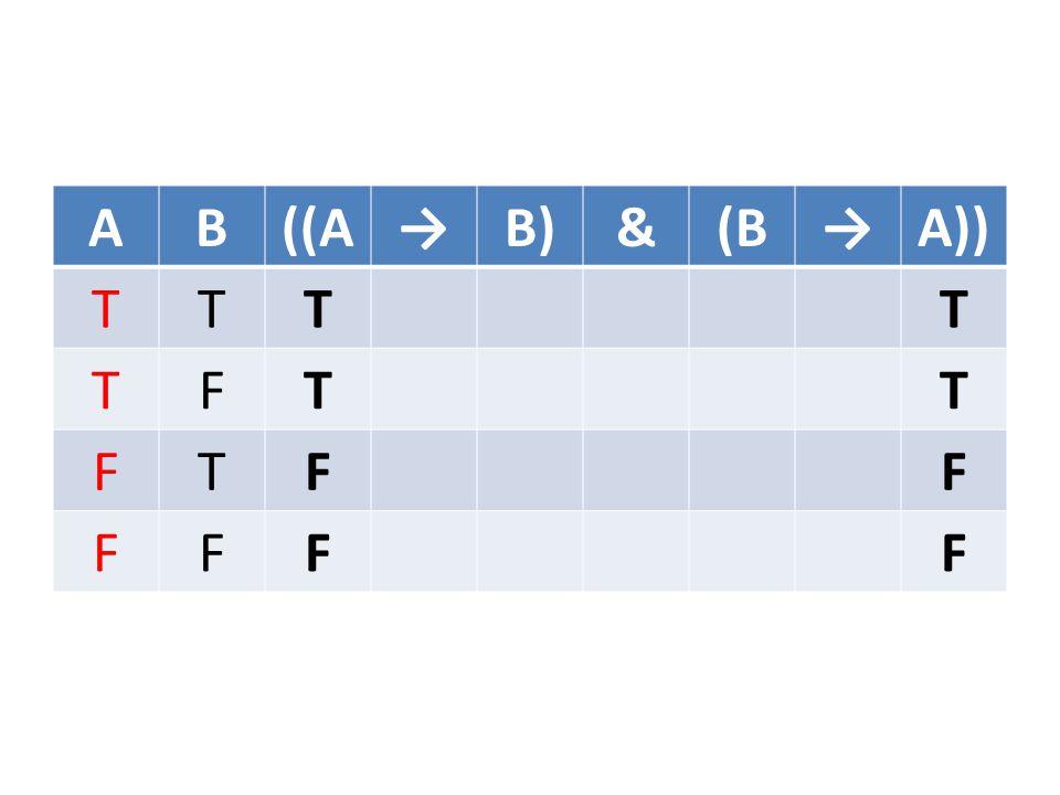 AB((A→B)&(B→A)) TTTT TFTT FTFF FFFF