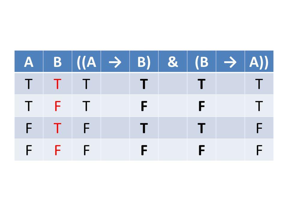 AB((A→B)&(B→A)) TTTTTT TFTFFT FTFTTF FFFFFF