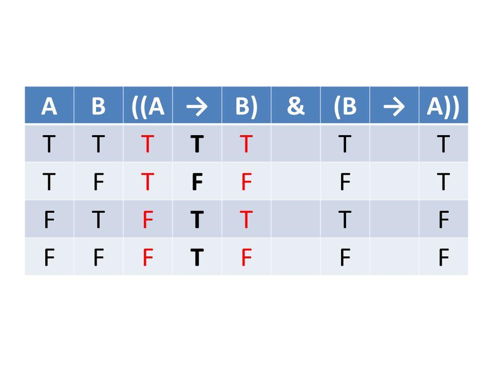 AB((A→B)&(B→A)) TTTTTTT TFTFFFT FTFTTTF FFFTFFF