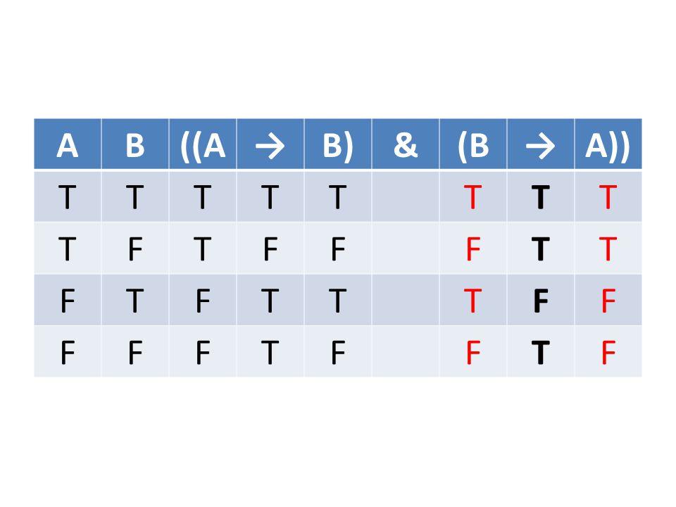 AB((A→B)&(B→A)) TTTTTTTT TFTFFFTT FTFTTTFF FFFTFFTF