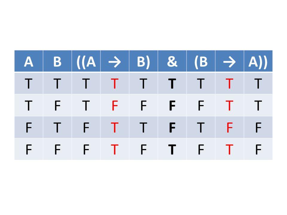 AB((A→B)&(B→A)) TTTTTTTTT TFTFFFFTT FTFTTFTFF FFFTFTFTF