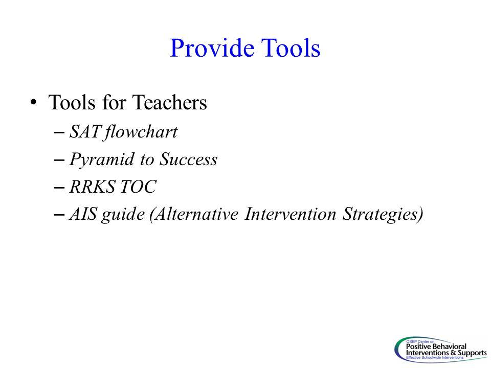 Provide Tools Tools for Teachers – SAT flowchart – Pyramid to Success – RRKS TOC – AIS guide (Alternative Intervention Strategies)