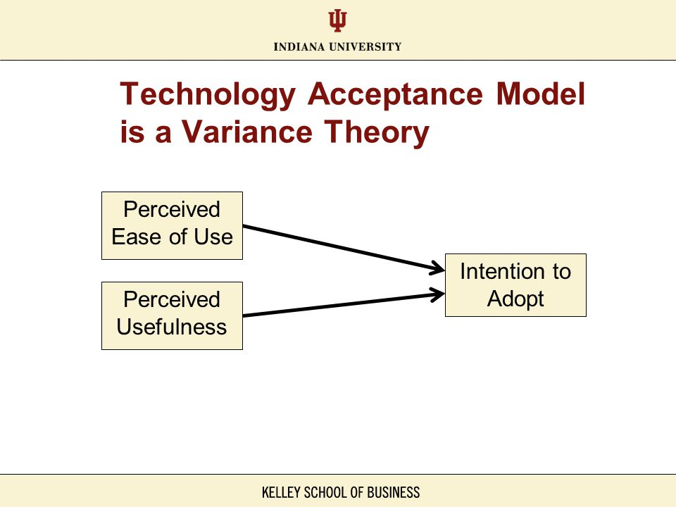 Technology Acceptance Model is a Variance Theory Perceived Ease of Use Intention to Adopt Perceived Usefulness
