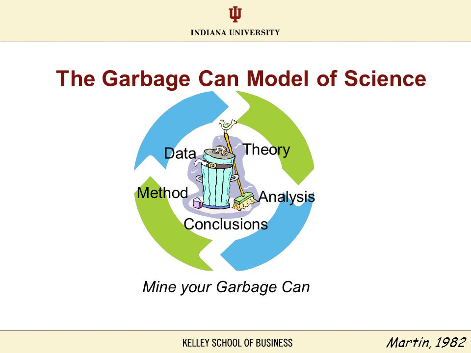 The Garbage Can Model of Science Mine your Garbage Can Theory Data Method Analysis Conclusions Martin, 1982