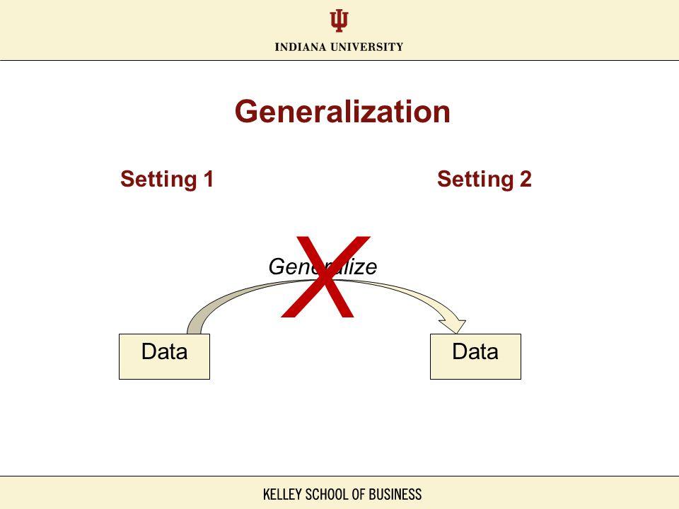 Generalization Data Generalize Data Setting 1Setting 2 X