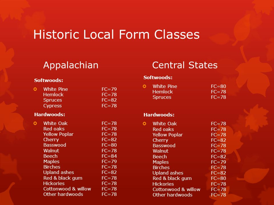 Historic Local Form Classes Appalachian Softwoods:  White PineFC=79 HemlockFC=78 SprucesFC=82 CypressFC=78 Hardwoods:  White OakFC=78 Red oaksFC=78 Yellow PoplarFC=78 CherryFC=82 BasswoodFC=80 WalnutFC=78 BeechFC=84 MaplesFC=79 BirchesFC=78 Upland ashesFC=82 Red & black gumFC=78 HickoriesFC=78 Cottonwood & willowFC=78 Other hardwoodsFC=78 Central States Softwoods:  White PineFC=80 HemlockFC=78 SprucesFC=78 Hardwoods:  White OakFC=78 Red oaksFC=78 Yellow PoplarFC=78 CherryFC=82 BasswoodFC=78 WalnutFC=78 BeechFC=82 MaplesFC=79 BirchesFC=78 Upland ashesFC=82 Red & black gumFC=80 HickoriesFC=78 Cottonwood & willowFC=78 Other hardwoodsFC=78
