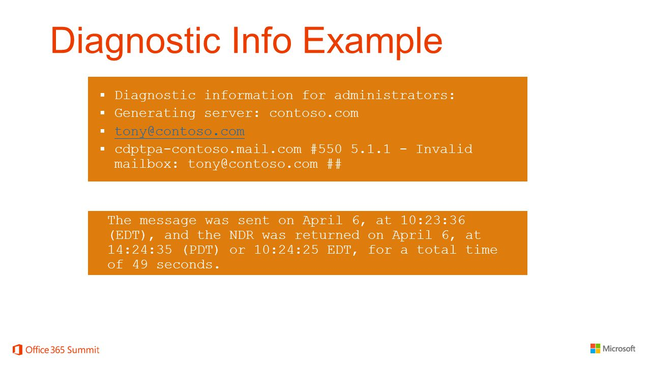 Diagnostic Info Example  Diagnostic information for administrators:  Generating server: contoso.com  tony@contoso.com tony@contoso.com  cdptpa-con