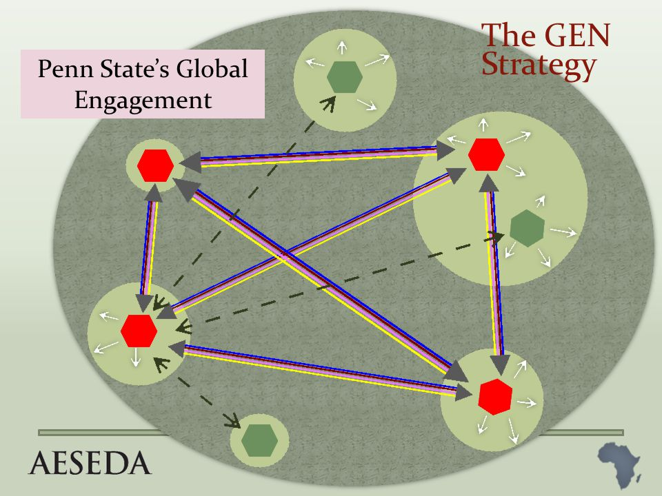 Penn State's Global Engagement The GEN Strategy