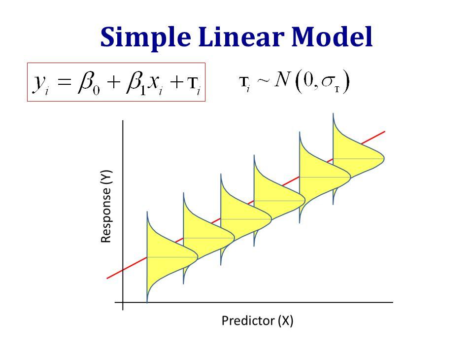 Simple Linear Model