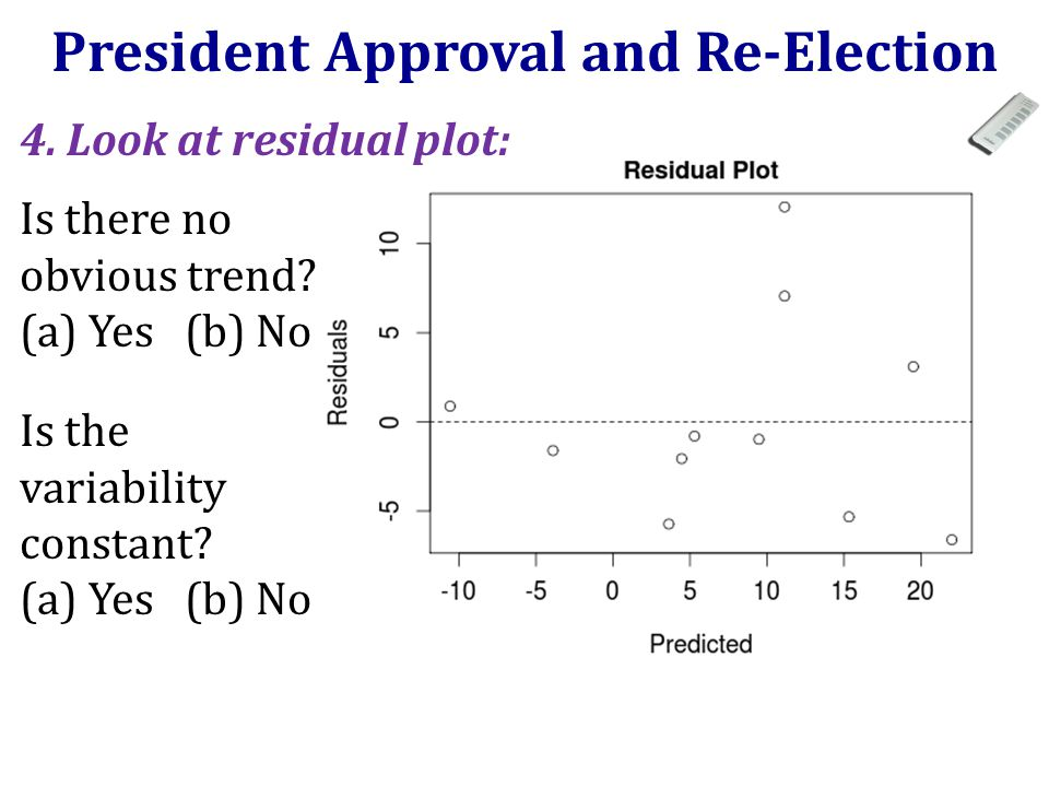 President Approval and Re-Election 4. Look at residual plot: Is there no obvious trend? (a) Yes (b) No Is the variability constant? (a) Yes (b) No