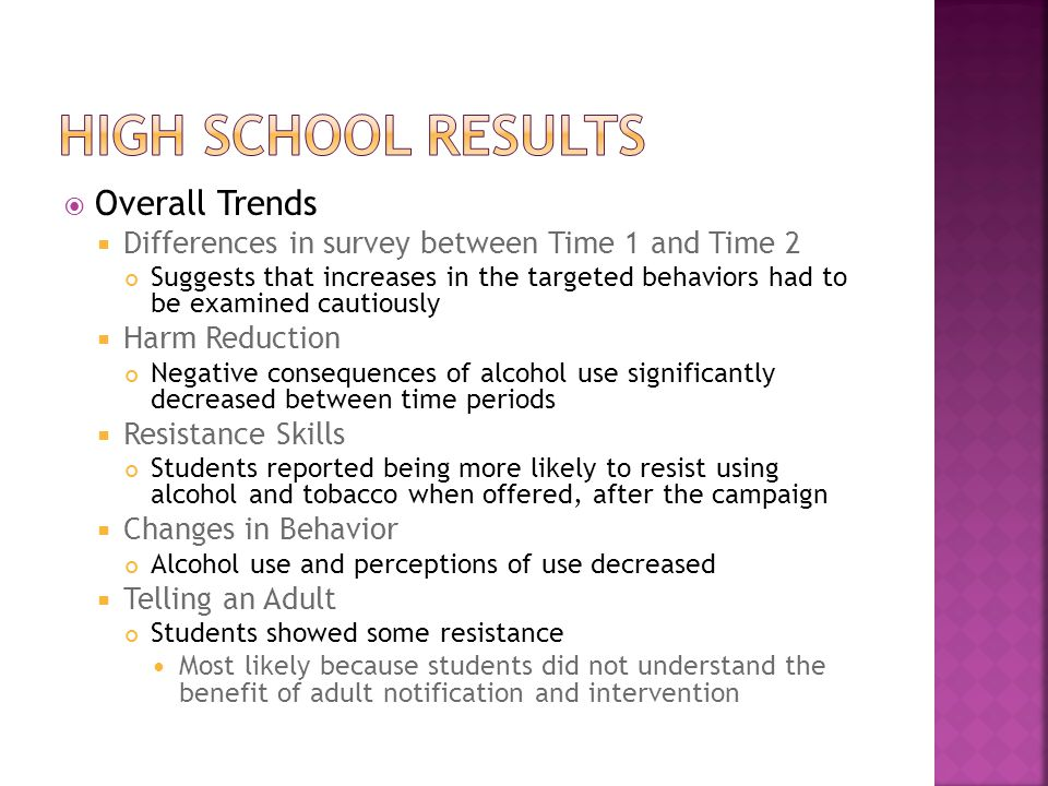  Overall Trends  Differences in survey between Time 1 and Time 2 Suggests that increases in the targeted behaviors had to be examined cautiously  Harm Reduction Negative consequences of alcohol use significantly decreased between time periods  Resistance Skills Students reported being more likely to resist using alcohol and tobacco when offered, after the campaign  Changes in Behavior Alcohol use and perceptions of use decreased  Telling an Adult Students showed some resistance Most likely because students did not understand the benefit of adult notification and intervention