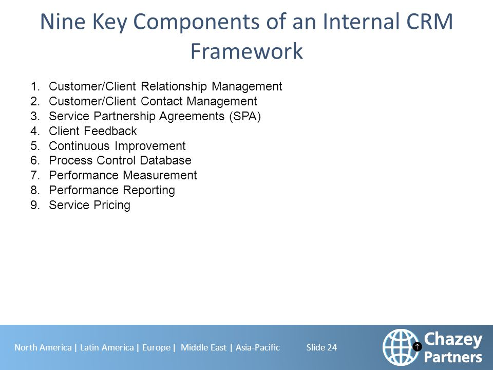North America | Latin America | Europe | Middle East | Asia-Pacific Slide 24 Nine Key Components of an Internal CRM Framework 1.Customer/Client Relati