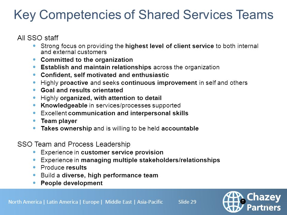 North America | Latin America | Europe | Middle East | Asia-Pacific Slide 29 All SSO staff Strong focus on providing the highest level of client servi