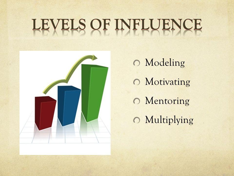 Modeling Motivating Mentoring Multiplying