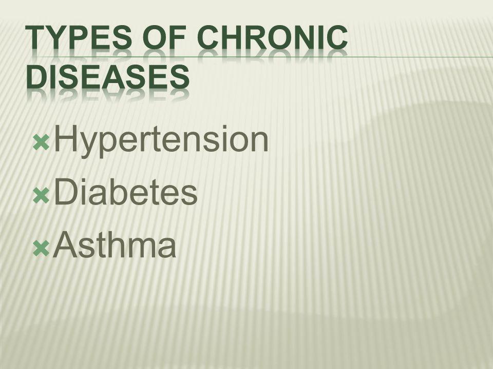  Hypertension  Diabetes  Asthma