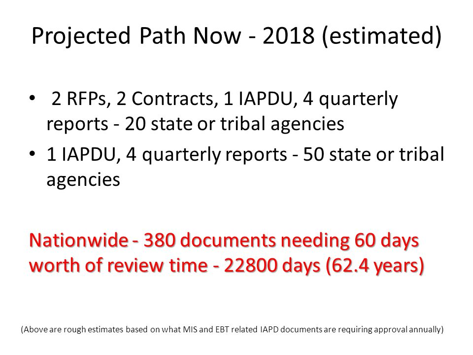 Projected Path Now - 2018 (estimated) 2 RFPs, 2 Contracts, 1 IAPDU, 4 quarterly reports - 20 state or tribal agencies 1 IAPDU, 4 quarterly reports - 50 state or tribal agencies Nationwide - 380 documents needing 60 days worth of review time - 22800 days (62.4 years) Nationwide - 380 documents needing 60 days worth of review time - 22800 days (62.4 years) (Above are rough estimates based on what MIS and EBT related IAPD documents are requiring approval annually)
