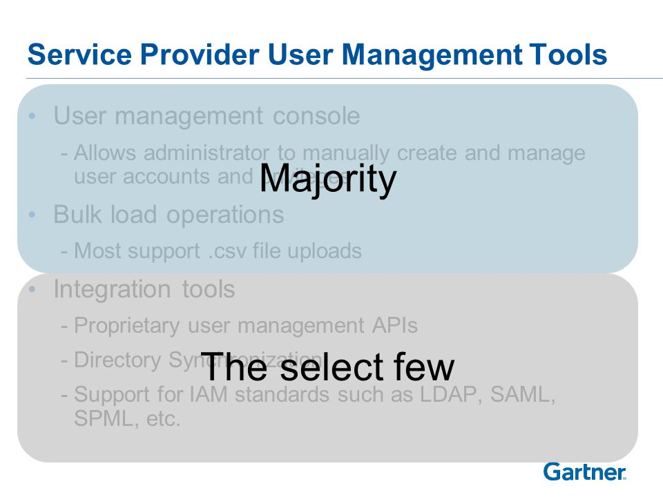 User management console -Allows administrator to manually create and manage user accounts and privileges Bulk load operations -Most support.csv file u